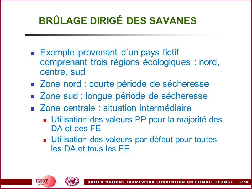 3B.141 BRÛLAGE DIRIGÉ DES SAVANES Exemple provenant dun pays fictif comprenant trois régions écologiques : nord, centre, sud Zone nord : courte périod