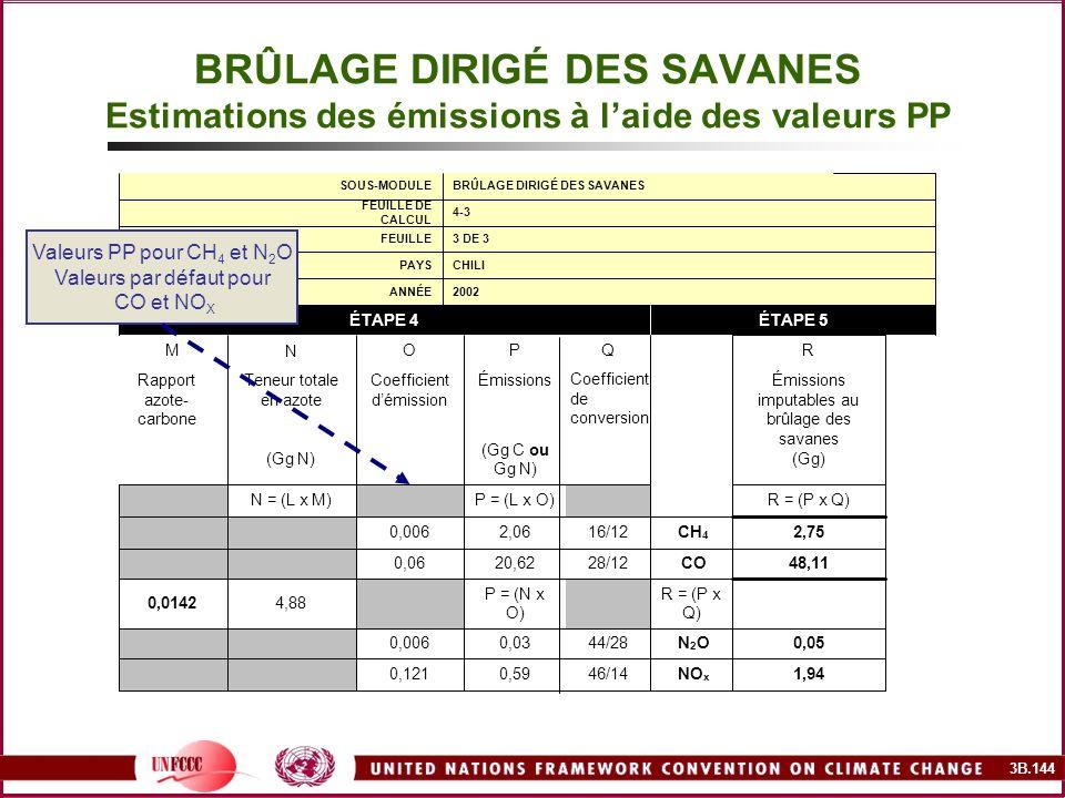 3B.144 BRÛLAGE DIRIGÉ DES SAVANES Estimations des émissions à laide des valeurs PP 1,94 NO x 46/140,590,121 0,05 N 2 O44/280,030,006 R = (P x Q) P = (
