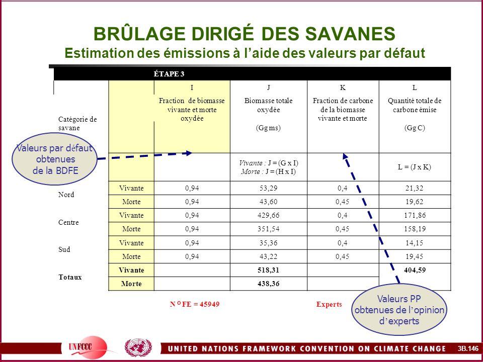 3B.146 BRÛLAGE DIRIGÉ DES SAVANES Estimation des émissions à laide des valeurs par défaut ÉTAPE 3 IJKL Catégorie de savane Fraction de biomasse vivant