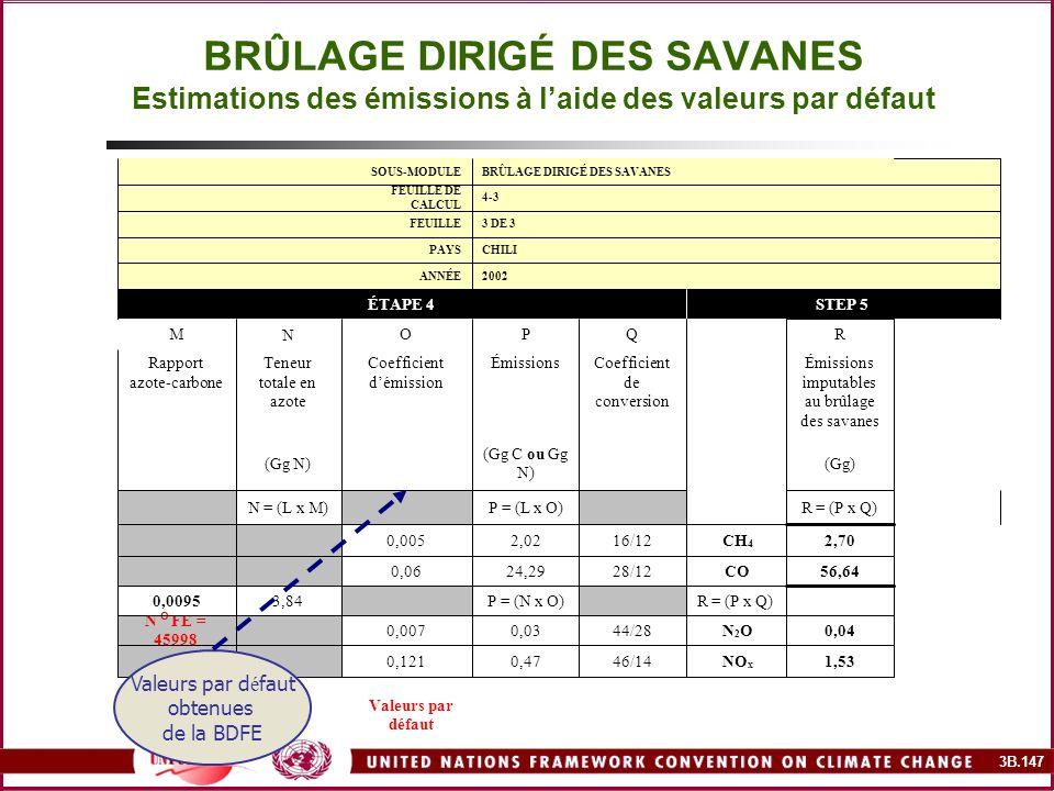 3B.147 BRÛLAGE DIRIGÉ DES SAVANES Estimations des émissions à laide des valeurs par défaut Valeurs par défaut 1,53 NO x 46/140,470,121 0,04 N 2 O44/28