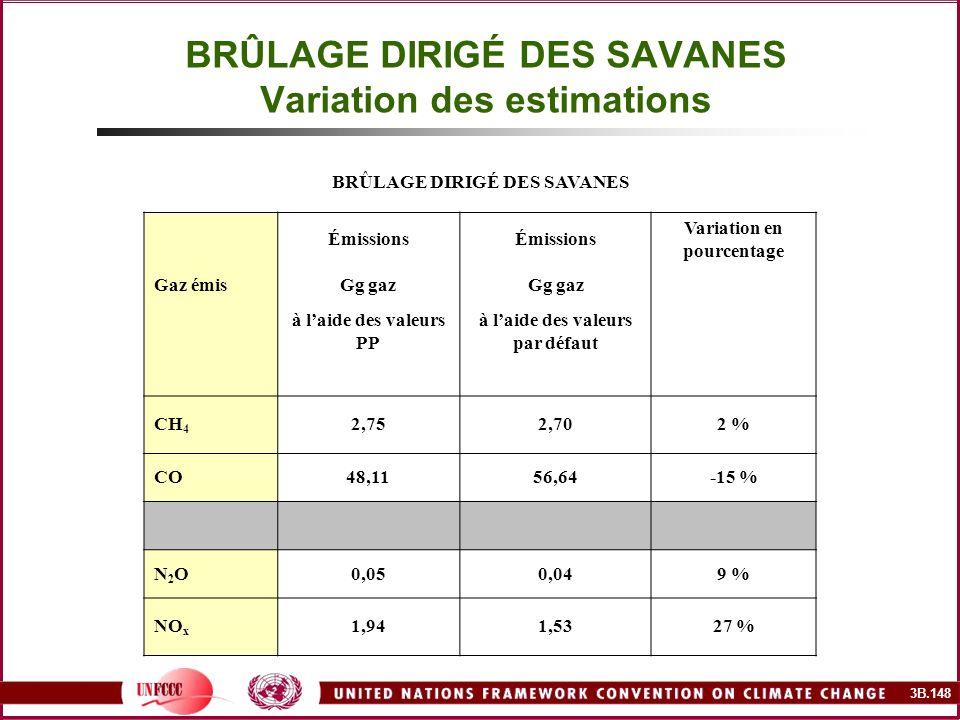 3B.148 BRÛLAGE DIRIGÉ DES SAVANES Variation des estimations BRÛLAGE DIRIGÉ DES SAVANES Émissions Variation en pourcentage Gaz émisGg gaz à laide des v