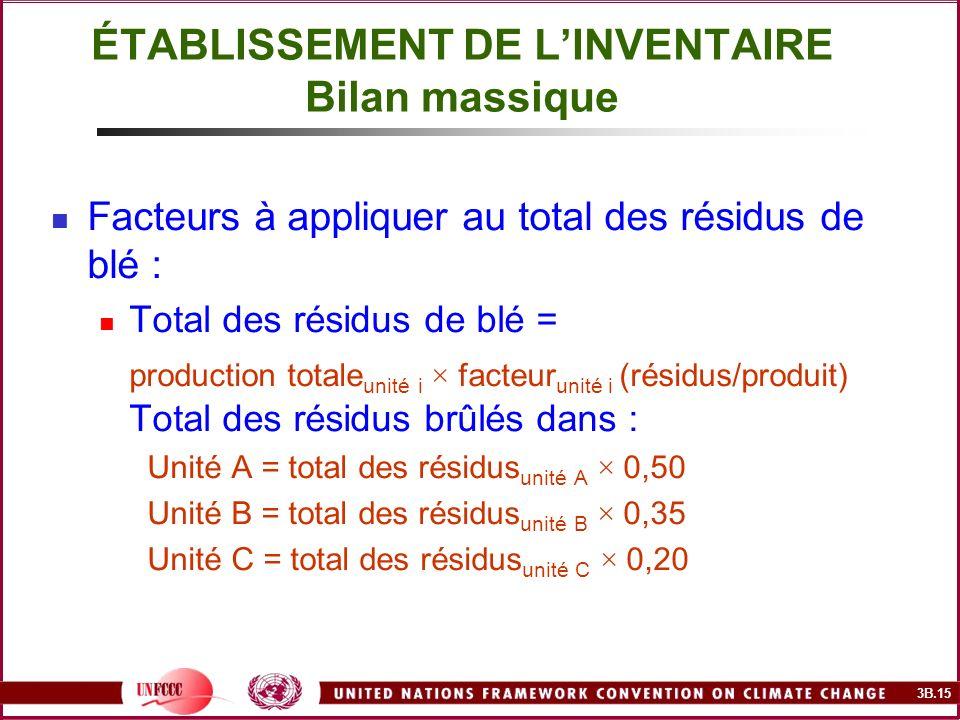 3B.15 ÉTABLISSEMENT DE LINVENTAIRE Bilan massique Facteurs à appliquer au total des résidus de blé : Total des résidus de blé = production totale unit