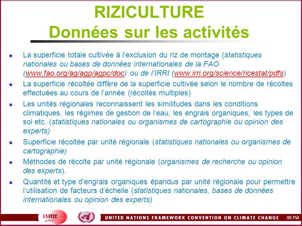 3B.152 RIZICULTURE Données sur les activités La superficie totale cultivée à lexclusion du riz de montage (statistiques nationales ou bases de données