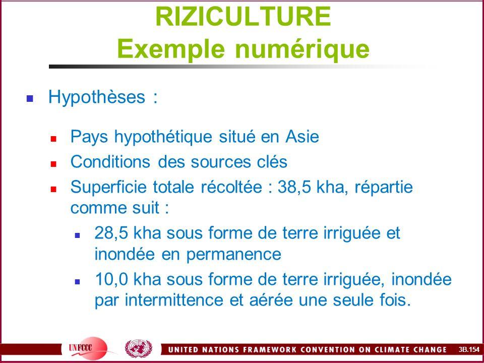 3B.154 RIZICULTURE Exemple numérique Hypothèses : Pays hypothétique situé en Asie Conditions des sources clés Superficie totale récoltée : 38,5 kha, r