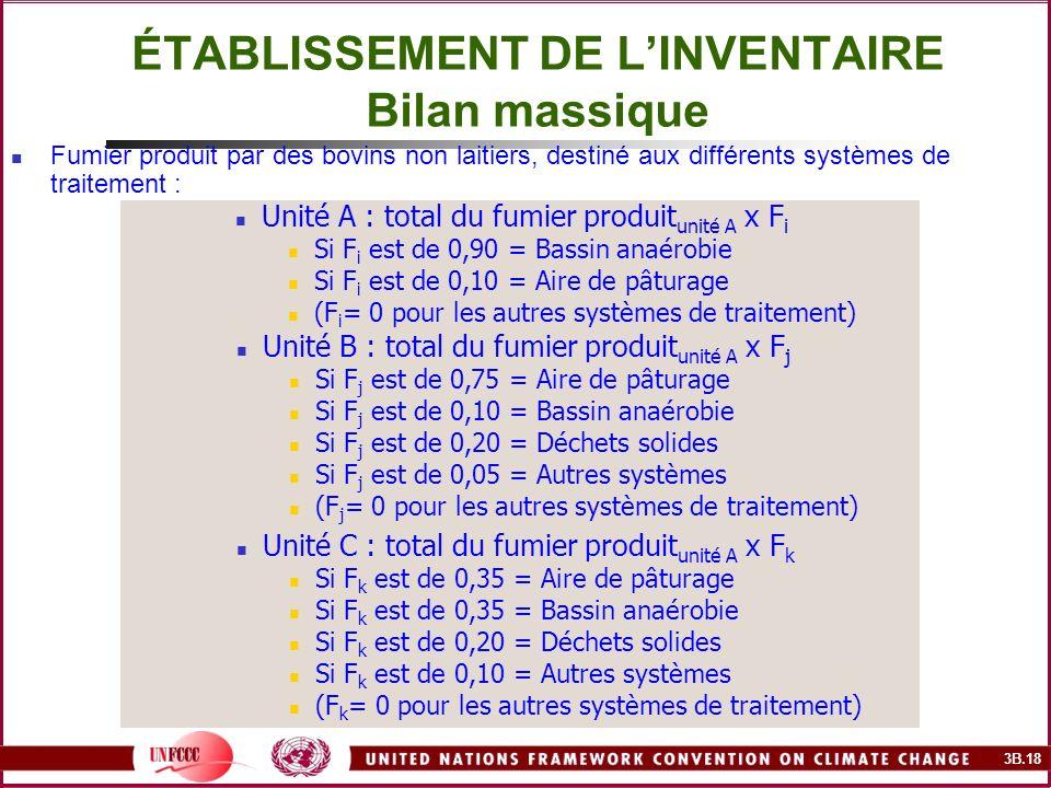 3B.18 ÉTABLISSEMENT DE LINVENTAIRE Bilan massique Fumier produit par des bovins non laitiers, destiné aux différents systèmes de traitement : Unité A
