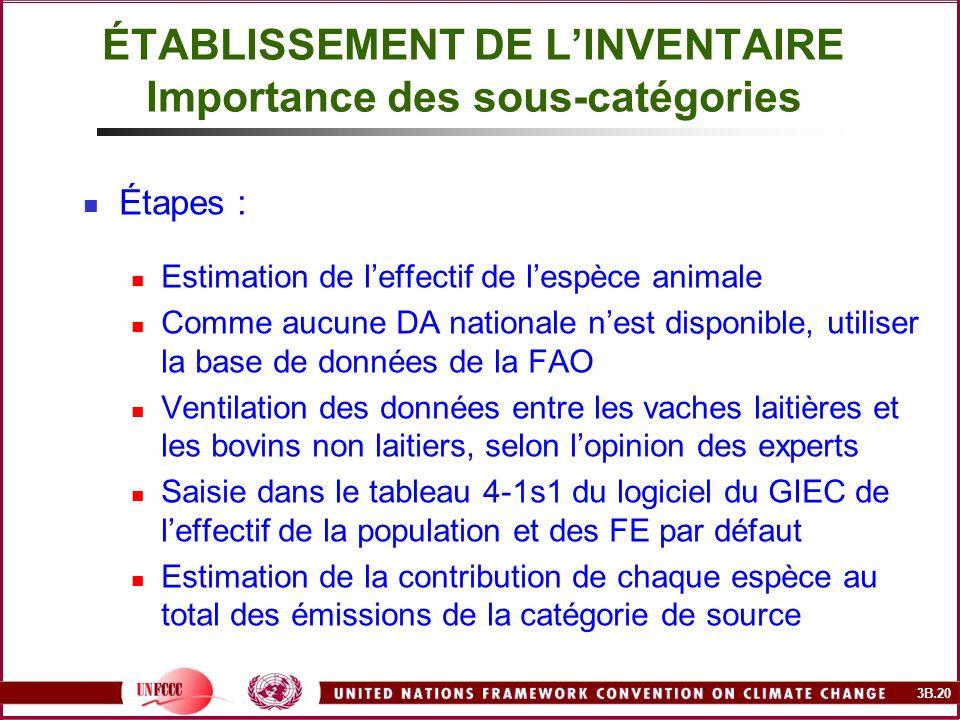 3B.20 Étapes : Estimation de leffectif de lespèce animale Comme aucune DA nationale nest disponible, utiliser la base de données de la FAO Ventilation