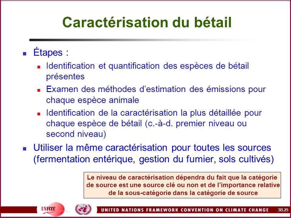 3B.25 Caractérisation du bétail Étapes : Identification et quantification des espèces de bétail présentes Examen des méthodes destimation des émission