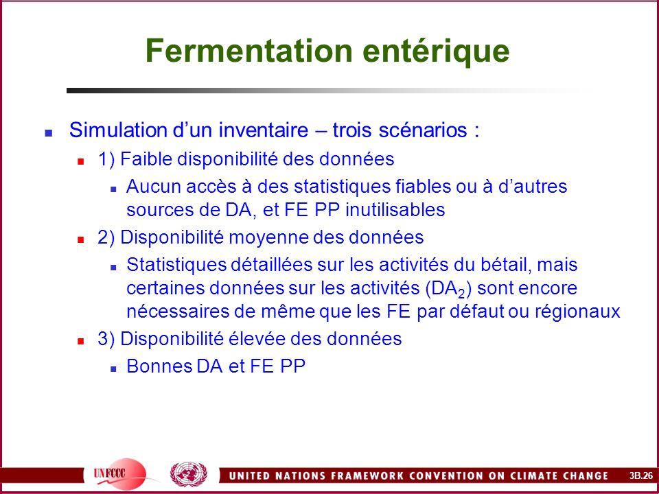 3B.26 Fermentation entérique Simulation dun inventaire – trois scénarios : 1) Faible disponibilité des données Aucun accès à des statistiques fiables