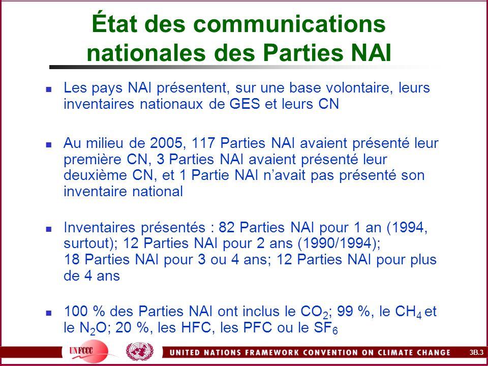 3B.3 État des communications nationales des Parties NAI Les pays NAI présentent, sur une base volontaire, leurs inventaires nationaux de GES et leurs