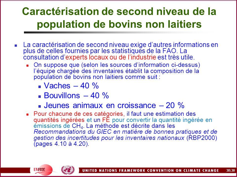 3B.30 Caractérisation de second niveau de la population de bovins non laitiers La caractérisation de second niveau exige dautres informations en plus