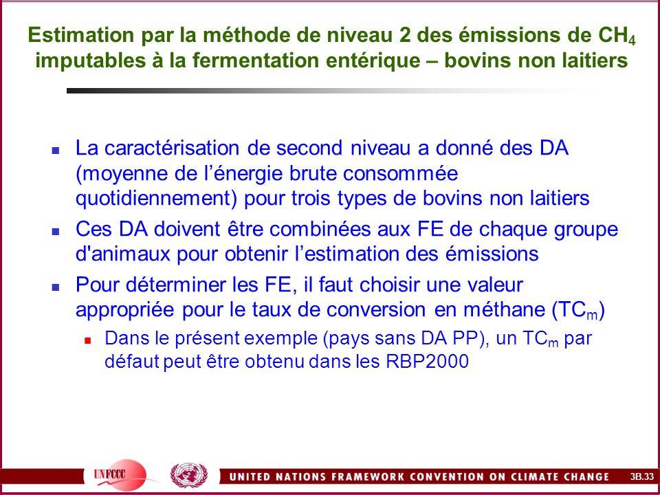3B.33 Estimation par la méthode de niveau 2 des émissions de CH 4 imputables à la fermentation entérique – bovins non laitiers La caractérisation de s