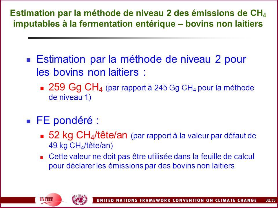 3B.35 Estimation par la méthode de niveau 2 des émissions de CH 4 imputables à la fermentation entérique – bovins non laitiers Estimation par la métho