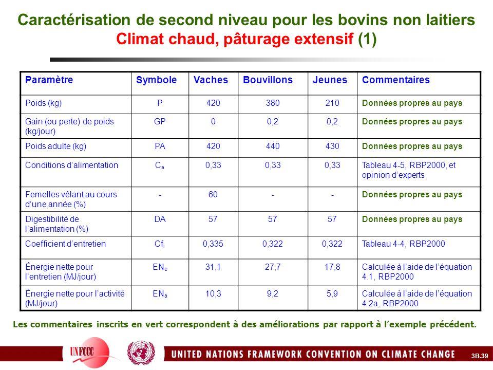 Caractérisation de second niveau pour les bovins non laitiers Climat chaud, pâturage extensif (1) ParamètreSymboleVachesBouvillonsJeunesCommentaires P
