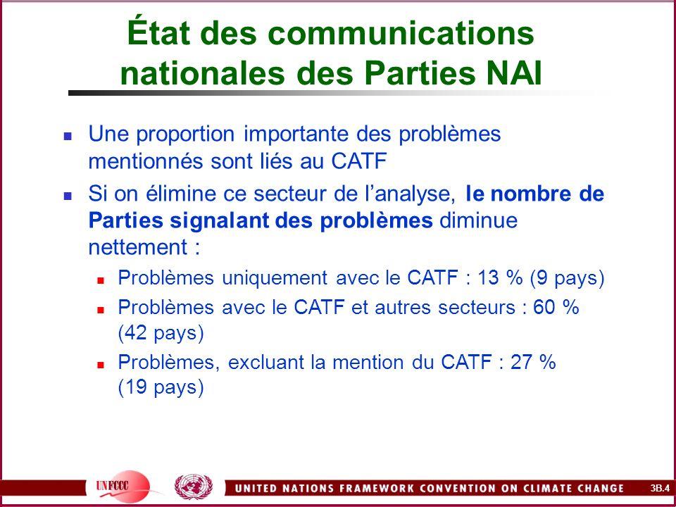 3B.4 Une proportion importante des problèmes mentionnés sont liés au CATF Si on élimine ce secteur de lanalyse, le nombre de Parties signalant des pro