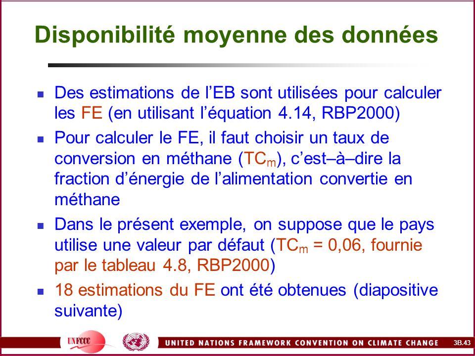 3B.43 Disponibilité moyenne des données Des estimations de lEB sont utilisées pour calculer les FE (en utilisant léquation 4.14, RBP2000) Pour calcule