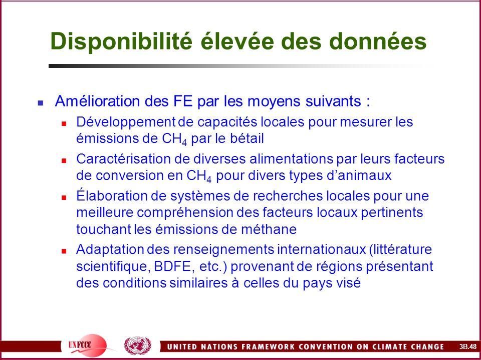 3B.48 Disponibilité élevée des données Amélioration des FE par les moyens suivants : Développement de capacités locales pour mesurer les émissions de