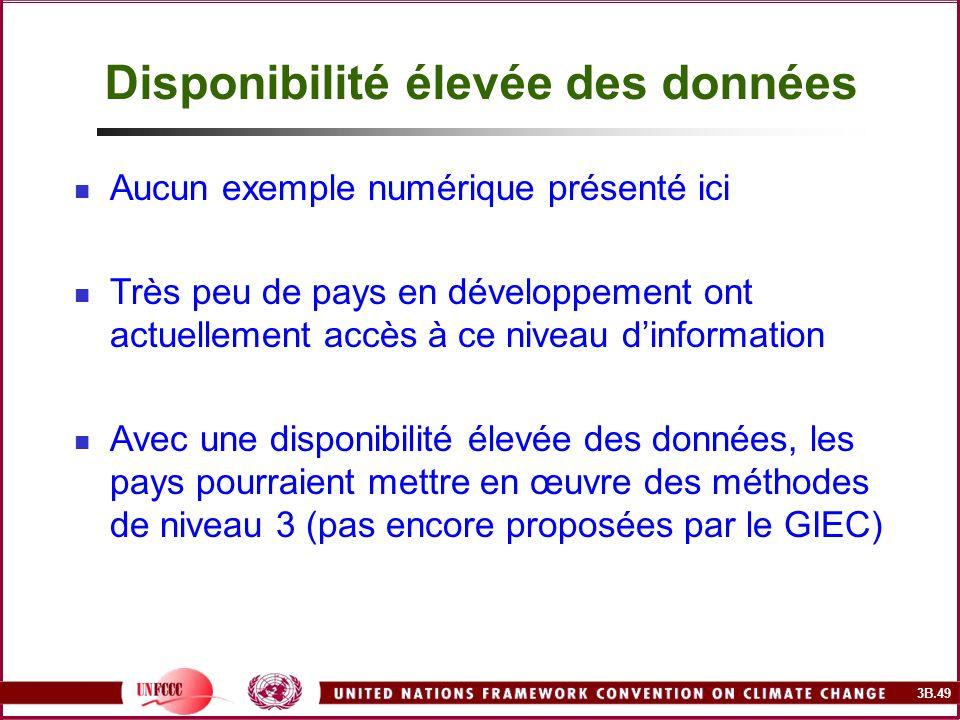 3B.49 Disponibilité élevée des données Aucun exemple numérique présenté ici Très peu de pays en développement ont actuellement accès à ce niveau dinfo