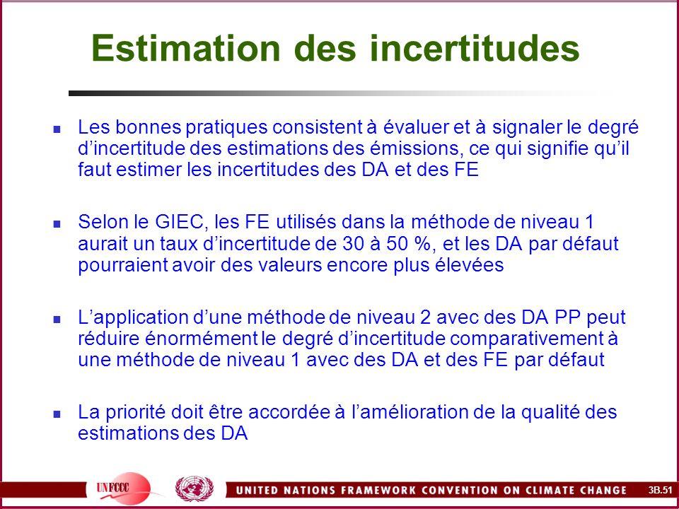 3B.51 Estimation des incertitudes Les bonnes pratiques consistent à évaluer et à signaler le degré dincertitude des estimations des émissions, ce qui