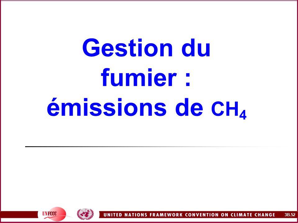 3B.52 Gestion du fumier : émissions de CH 4