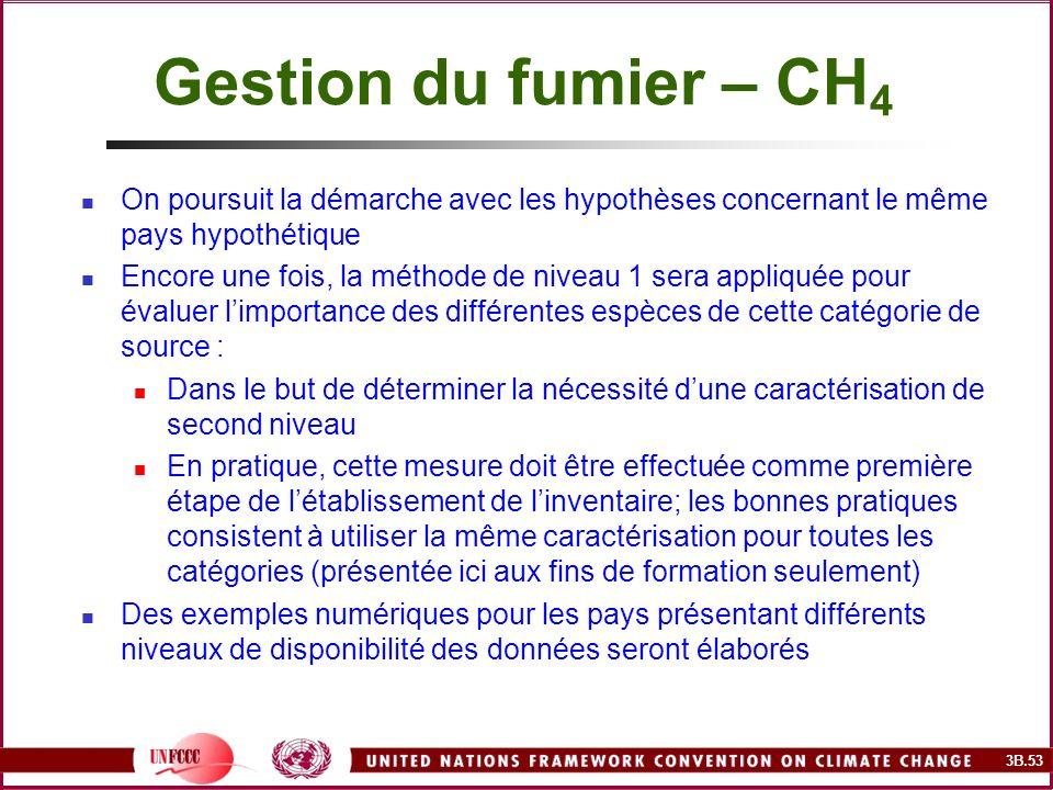 3B.53 Gestion du fumier – CH 4 On poursuit la démarche avec les hypothèses concernant le même pays hypothétique Encore une fois, la méthode de niveau