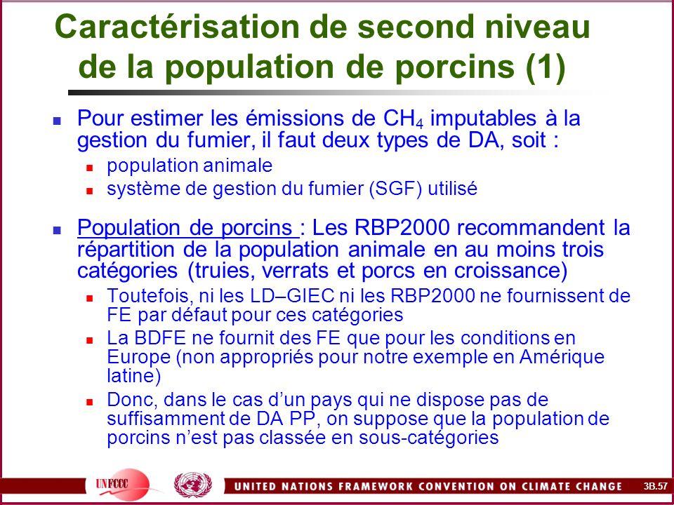 3B.57 Caractérisation de second niveau de la population de porcins (1) Pour estimer les émissions de CH 4 imputables à la gestion du fumier, il faut d