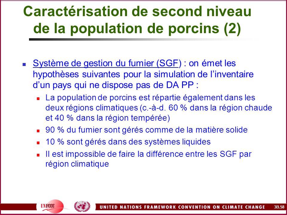 3B.58 Caractérisation de second niveau de la population de porcins (2) Système de gestion du fumier (SGF) : on émet les hypothèses suivantes pour la s