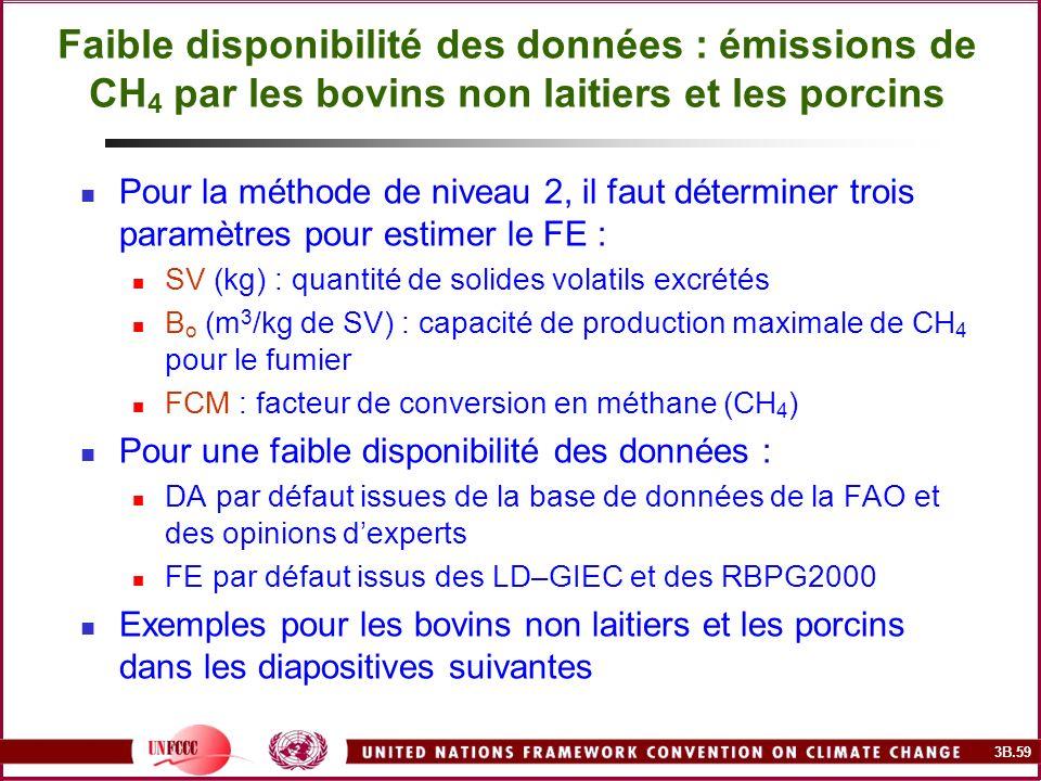 3B.59 Faible disponibilité des données : émissions de CH 4 par les bovins non laitiers et les porcins Pour la méthode de niveau 2, il faut déterminer