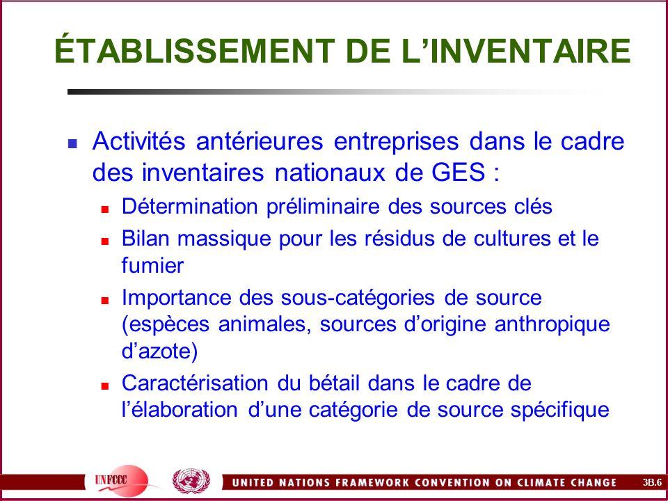 3B.6 ÉTABLISSEMENT DE LINVENTAIRE Activités antérieures entreprises dans le cadre des inventaires nationaux de GES : Détermination préliminaire des so