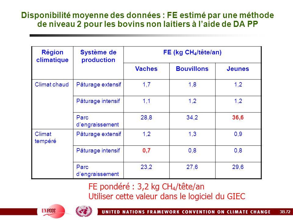 Disponibilité moyenne des données : FE estimé par une méthode de niveau 2 pour les bovins non laitiers à laide de DA PP Région climatique Système de p