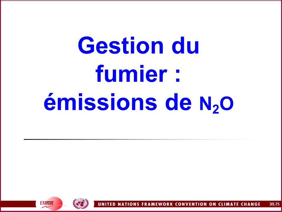 3B.75 Gestion du fumier : émissions de N 2 O