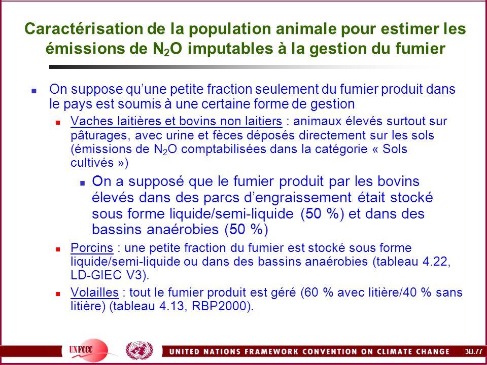 3B.77 Caractérisation de la population animale pour estimer les émissions de N 2 O imputables à la gestion du fumier On suppose quune petite fraction