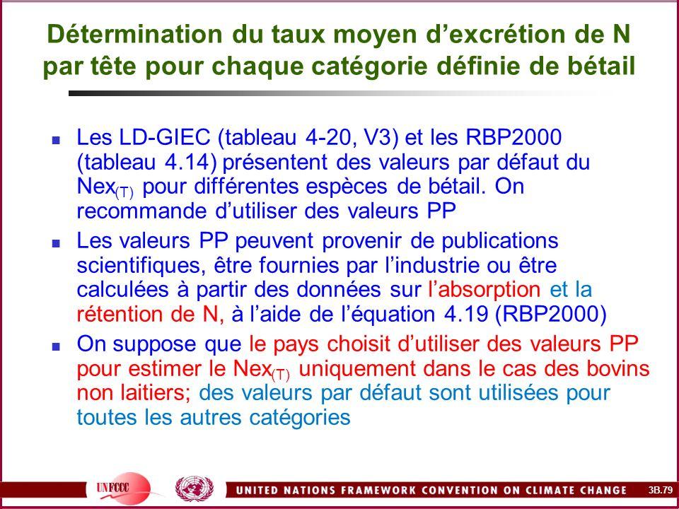 3B.79 Détermination du taux moyen dexcrétion de N par tête pour chaque catégorie définie de bétail Les LD-GIEC (tableau 4-20, V3) et les RBP2000 (tabl