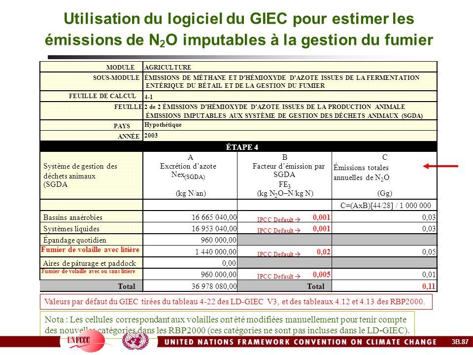 Utilisation du logiciel du GIEC pour estimer les émissions de N 2 O imputables à la gestion du fumier IPCC Default Valeurs par défaut du GIEC tirées d