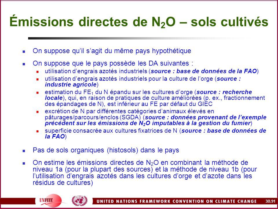 3B.91 Émissions directes de N 2 O – sols cultivés On suppose quil sagit du même pays hypothétique On suppose que le pays possède les DA suivantes : ut