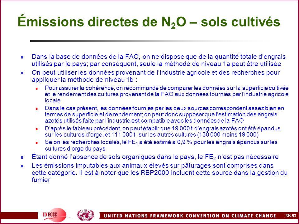 3B.93 Émissions directes de N 2 O – sols cultivés Dans la base de données de la FAO, on ne dispose que de la quantité totale dengrais utilisés par le