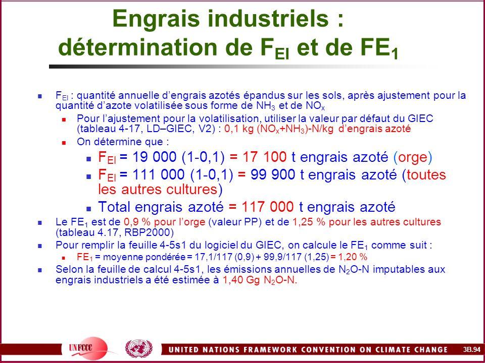 3B.94 Engrais industriels : détermination de F EI et de FE 1 F EI : quantité annuelle dengrais azotés épandus sur les sols, après ajustement pour la q
