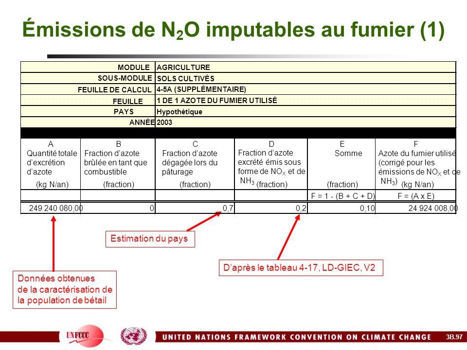 Émissions de N 2 O imputables au fumier (1) Estimation du pays Daprès le tableau 4-17, LD-GIEC, V2 MODULEAGRICULTURE SOUS-MODULE SOLS CULTIVÉS FEUILLE