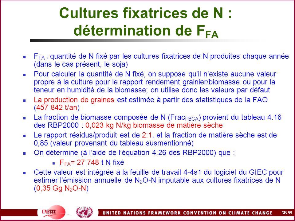 3B.99 Cultures fixatrices de N : détermination de F FA F FA : quantité de N fixé par les cultures fixatrices de N produites chaque année (dans le cas