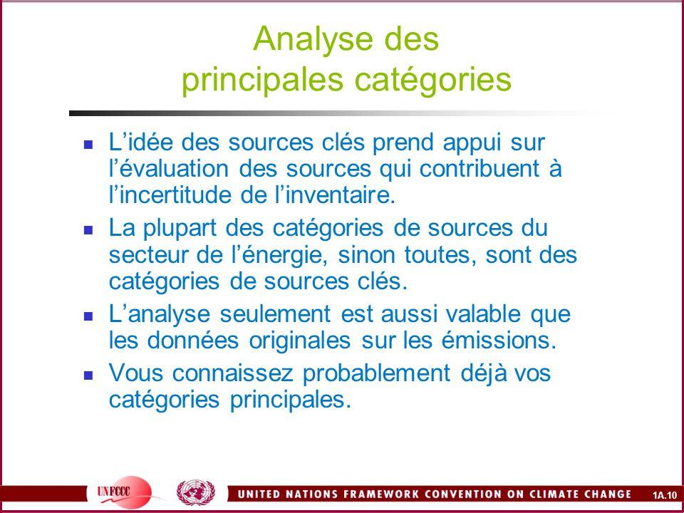 1A.10 Analyse des principales catégories Lidée des sources clés prend appui sur lévaluation des sources qui contribuent à lincertitude de linventaire.