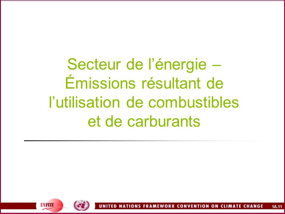 1A.11 Secteur de lénergie – Émissions résultant de lutilisation de combustibles et de carburants