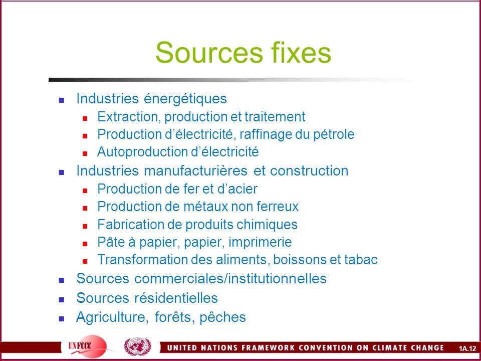 1A.12 Sources fixes Industries énergétiques Extraction, production et traitement Production délectricité, raffinage du pétrole Autoproduction délectri