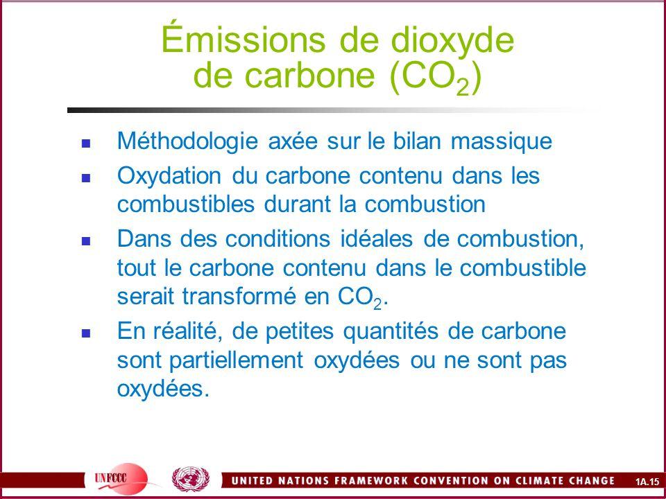 1A.15 Émissions de dioxyde de carbone (CO 2 ) Méthodologie axée sur le bilan massique Oxydation du carbone contenu dans les combustibles durant la com