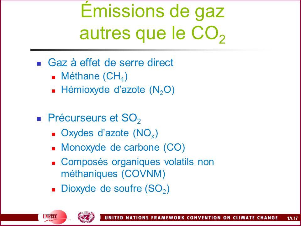 1A.17 Émissions de gaz autres que le CO 2 Gaz à effet de serre direct Méthane (CH 4 ) Hémioxyde dazote (N 2 O) Précurseurs et SO 2 Oxydes dazote (NO x
