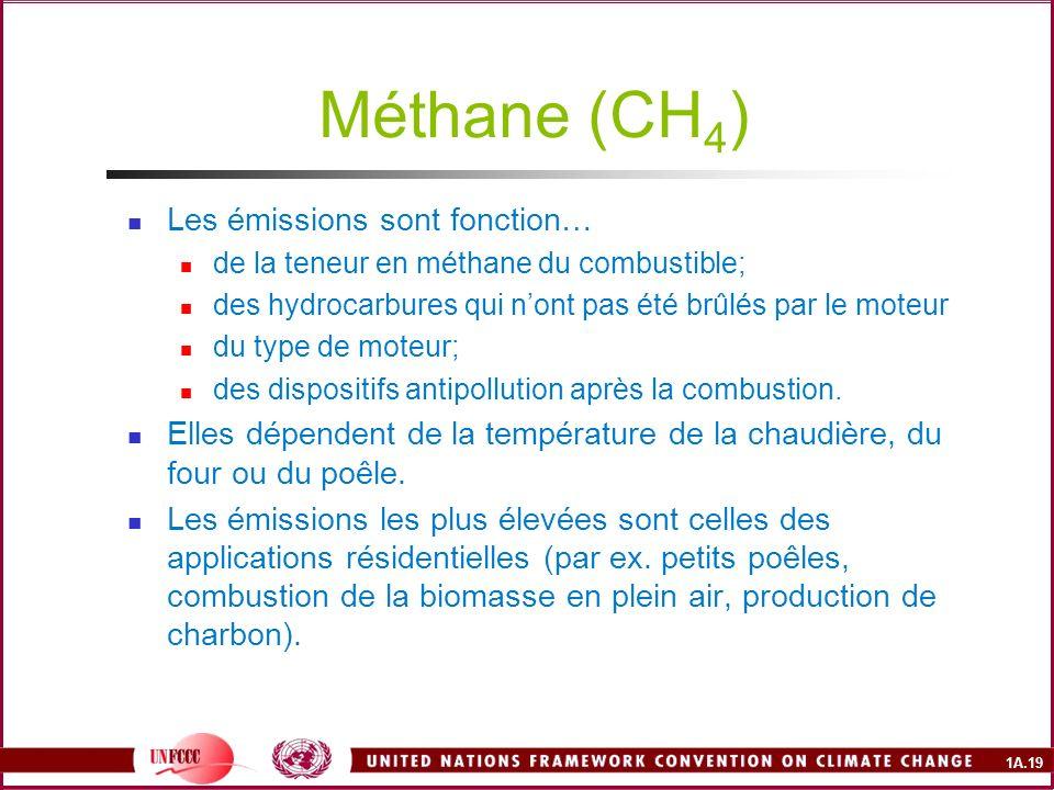 1A.19 Méthane (CH 4 ) Les émissions sont fonction… de la teneur en méthane du combustible; des hydrocarbures qui nont pas été brûlés par le moteur du