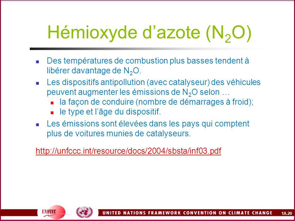 1A.20 Hémioxyde dazote (N 2 O) Des températures de combustion plus basses tendent à libérer davantage de N 2 O. Les dispositifs antipollution (avec ca