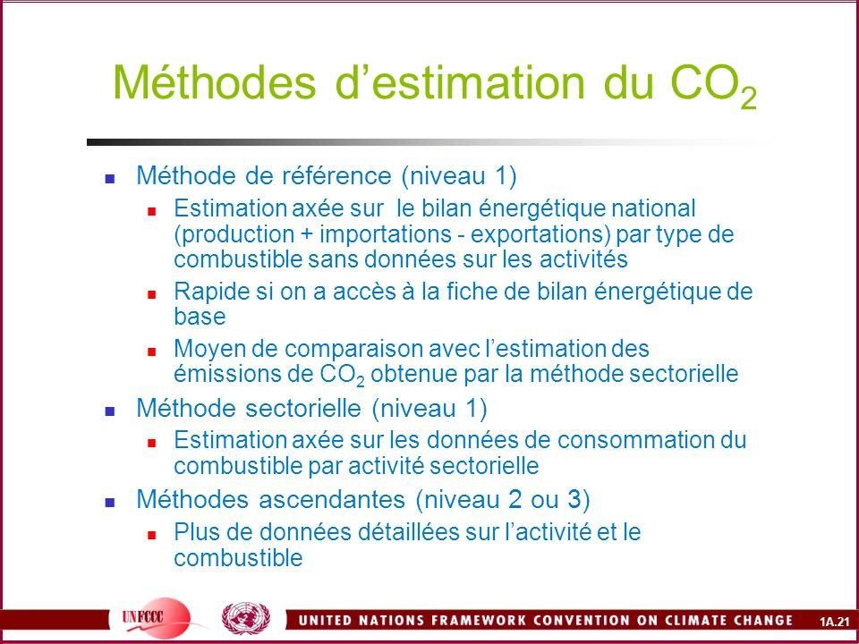 1A.21 Méthodes destimation du CO 2 Méthode de référence (niveau 1) Estimation axée sur le bilan énergétique national (production + importations - expo