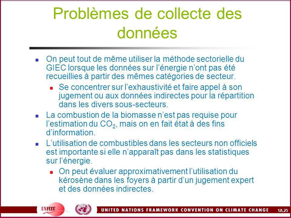 1A.25 Problèmes de collecte des données On peut tout de même utiliser la méthode sectorielle du GIEC lorsque les données sur lénergie nont pas été rec