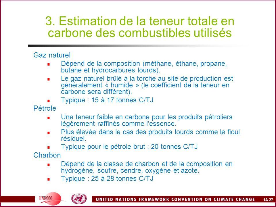 1A.27 3. Estimation de la teneur totale en carbone des combustibles utilisés Gaz naturel Dépend de la composition (méthane, éthane, propane, butane et