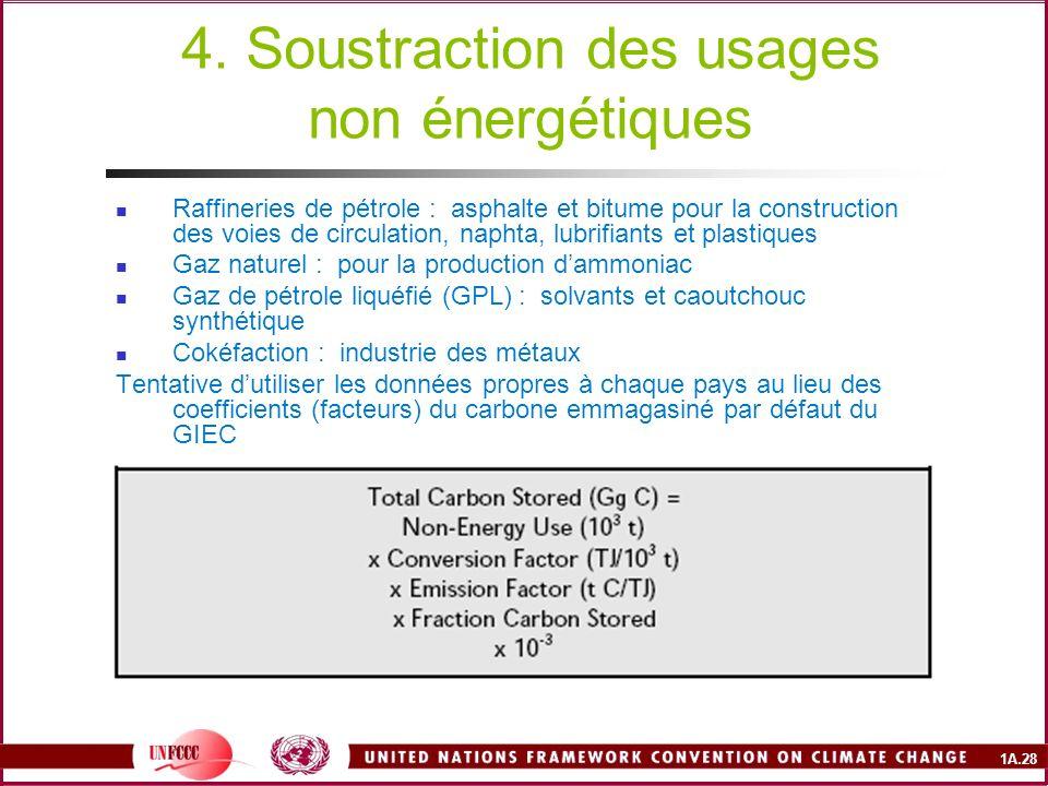 1A.28 4. Soustraction des usages non énergétiques Raffineries de pétrole : asphalte et bitume pour la construction des voies de circulation, naphta, l