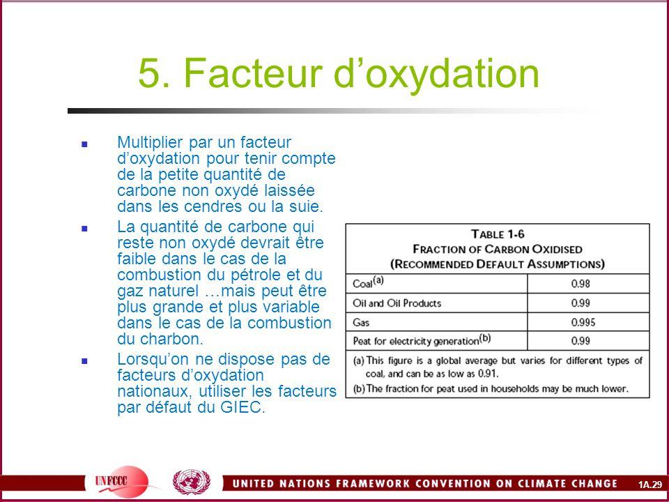 1A.29 5. Facteur doxydation Multiplier par un facteur doxydation pour tenir compte de la petite quantité de carbone non oxydé laissée dans les cendres
